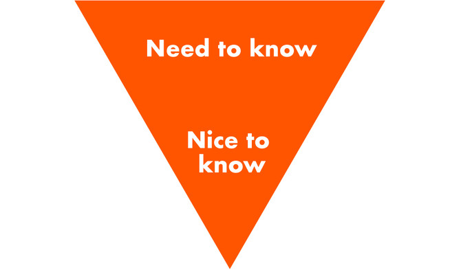 """Orange triangle with point facing downwards. Widest area of triangle reads """"Need to know"""". Below that, at the point, """"Nice to know"""""""