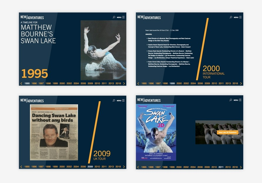 Four views of the Swan Lake timeline: 1995, 1999-2000, 2008-2009 and 2011
