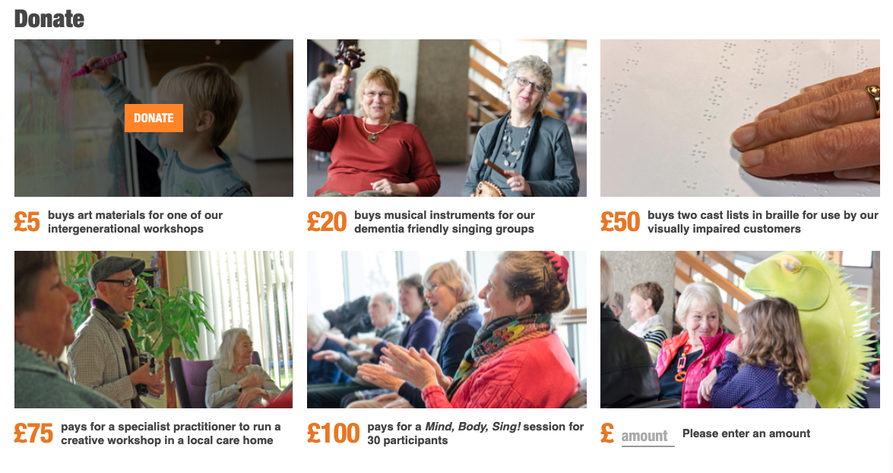 Six images featuring young and old people doing creative activities such as singing, clapping, drawing or reading braille. Under each image is an amount and a donation ask, such as '£5 buys are material for one or our intergenerational workshops'. The values range from £5 to £100, with the last one being an option to add your own amount.